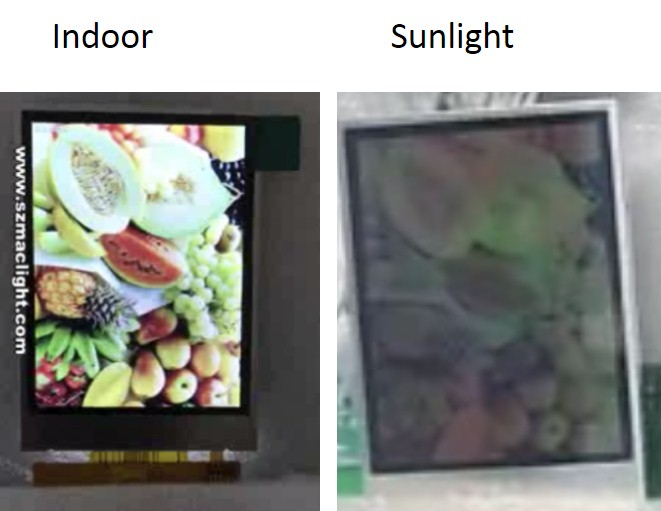 <a href=https://www.szmaclight.com/transflective-tft-lcd-display-module.html target='_blank'>transflective tft</a> display in sunlight